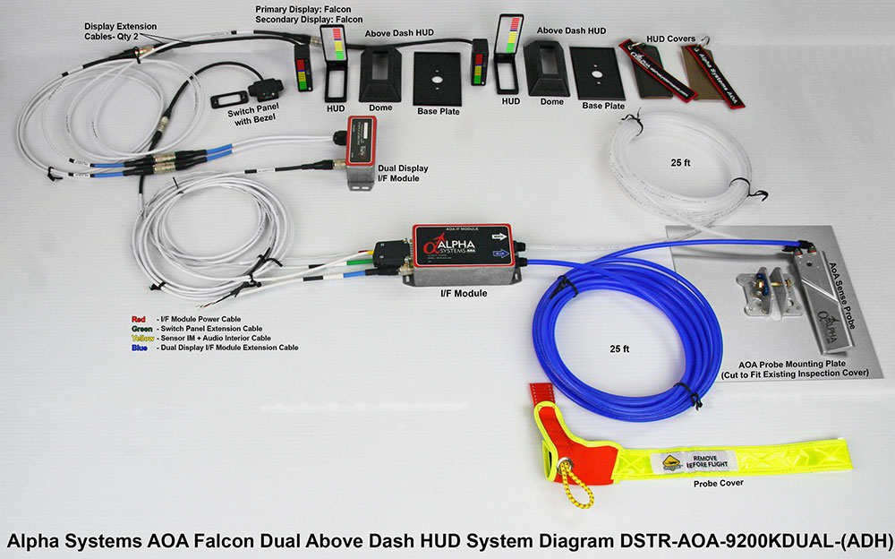 Alpha Systems AOA Falcon Angle of Attack Indicator Dual Above Dash HUD Connection Picture
