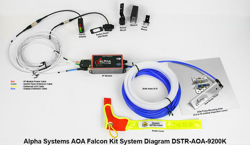 Alpha Systems AOA Falcon Angle of Attack Indicator Connection Picture